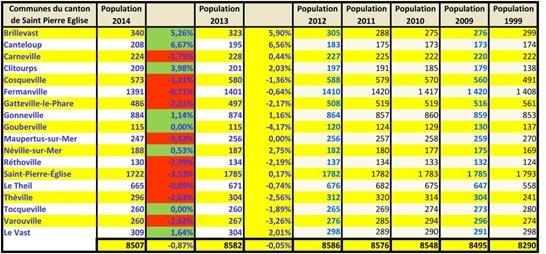 Vign_Population-2014-SPE-030