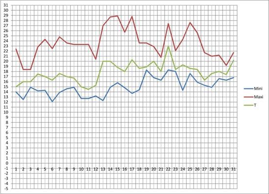 Vign_Releve-temperatures-020